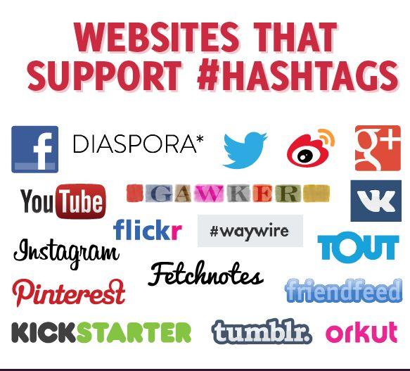 hashtags-guide.jpg
