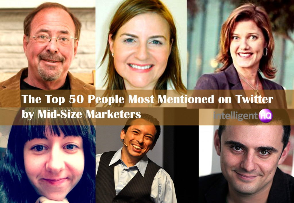 The Top 50 People Most Mentioned on Twitter by Mid-Size Marketers