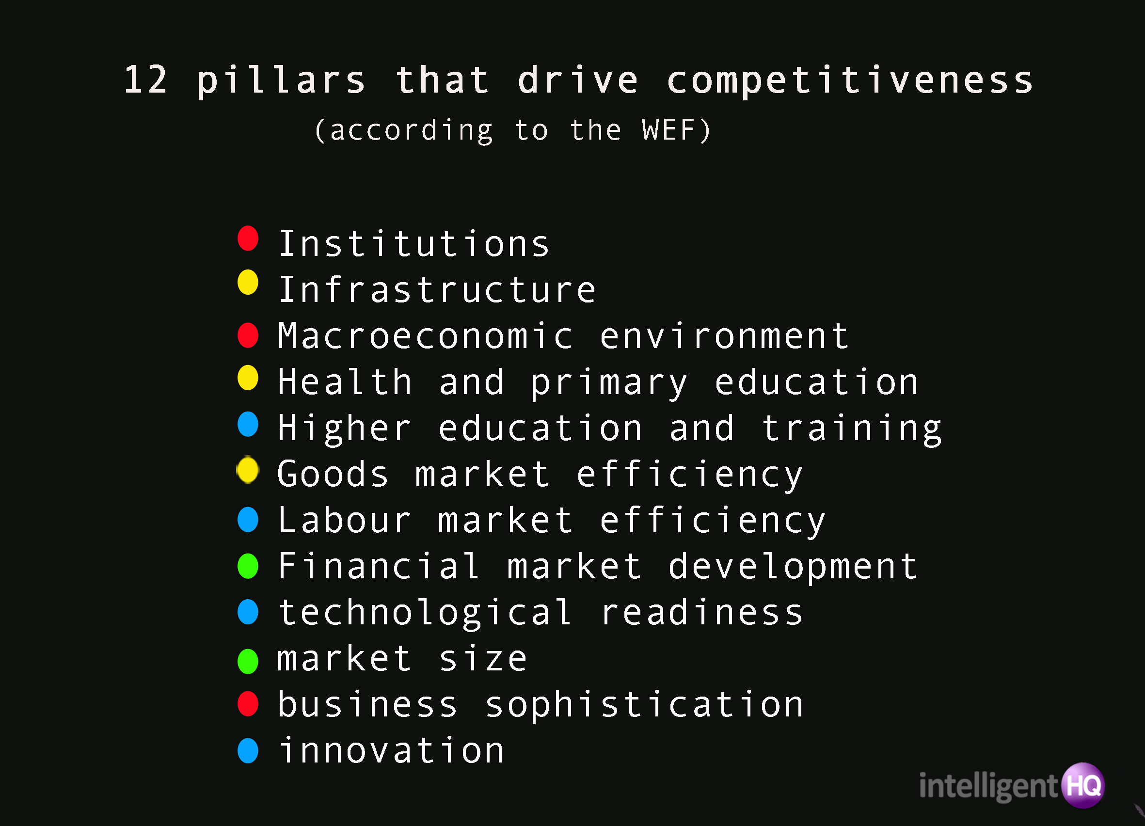 12 pillars that drive competitiveness Intelligenthq
