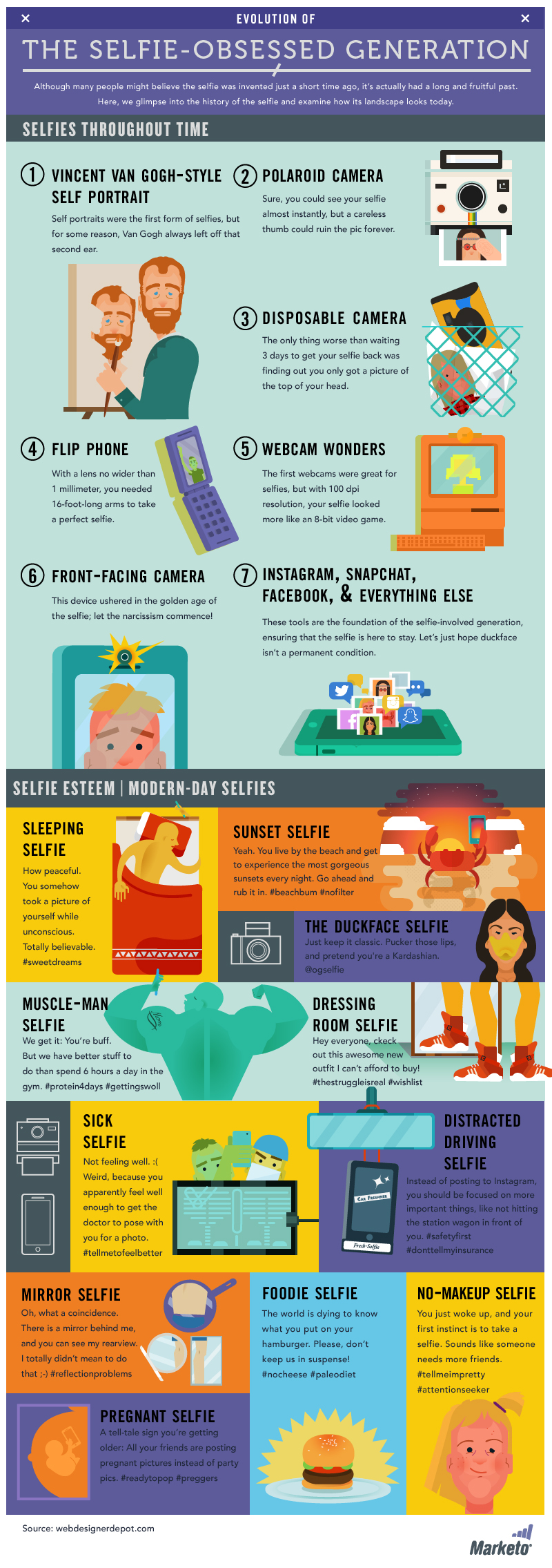 Evolution-of-the-Selfie-Infographic