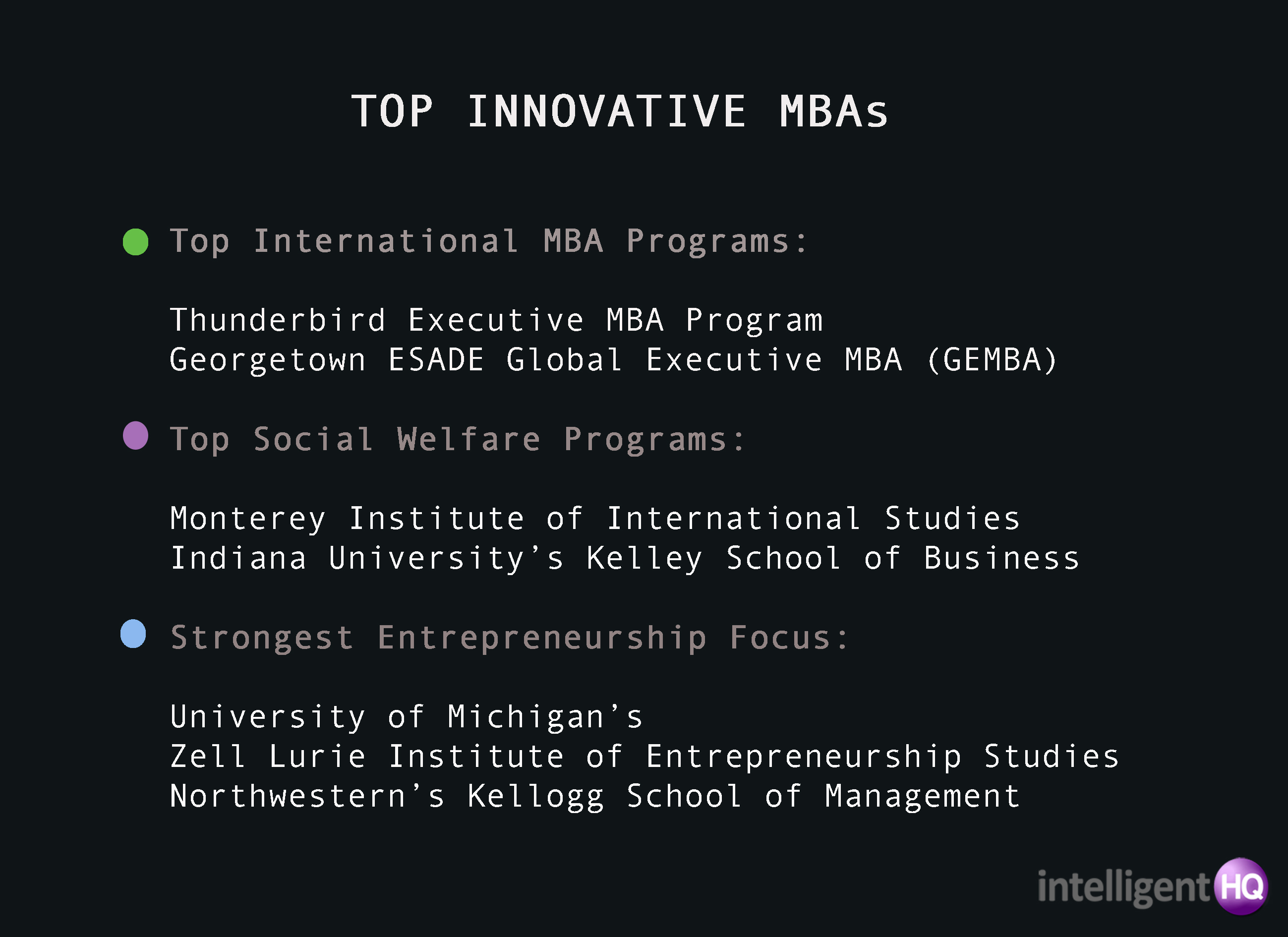 Top Innovative MBAs Intelligenthq