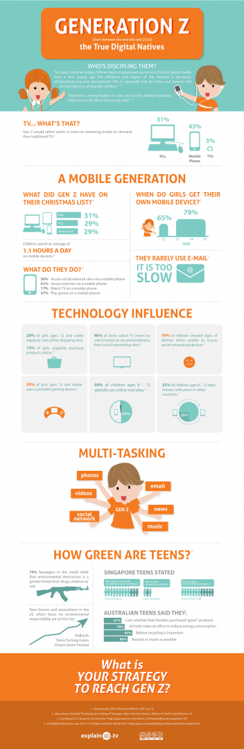 GenZ_Infographic_large_web