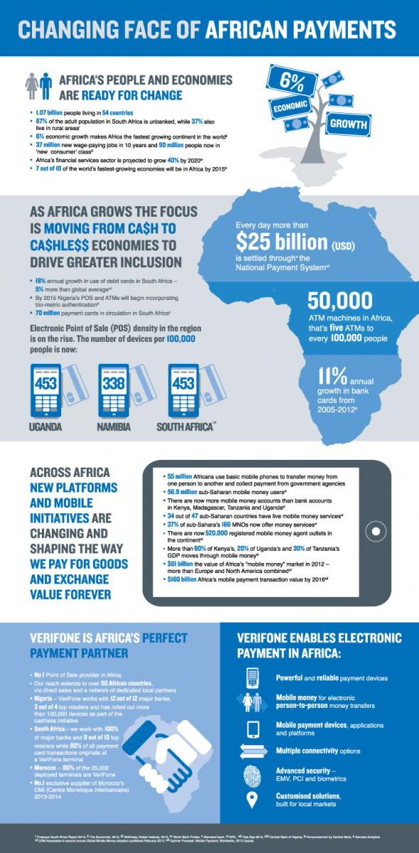 africa-mobile-infographic