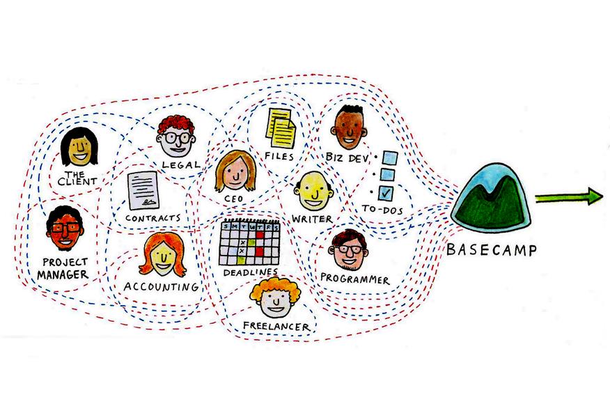 Illustration made by Basecamp