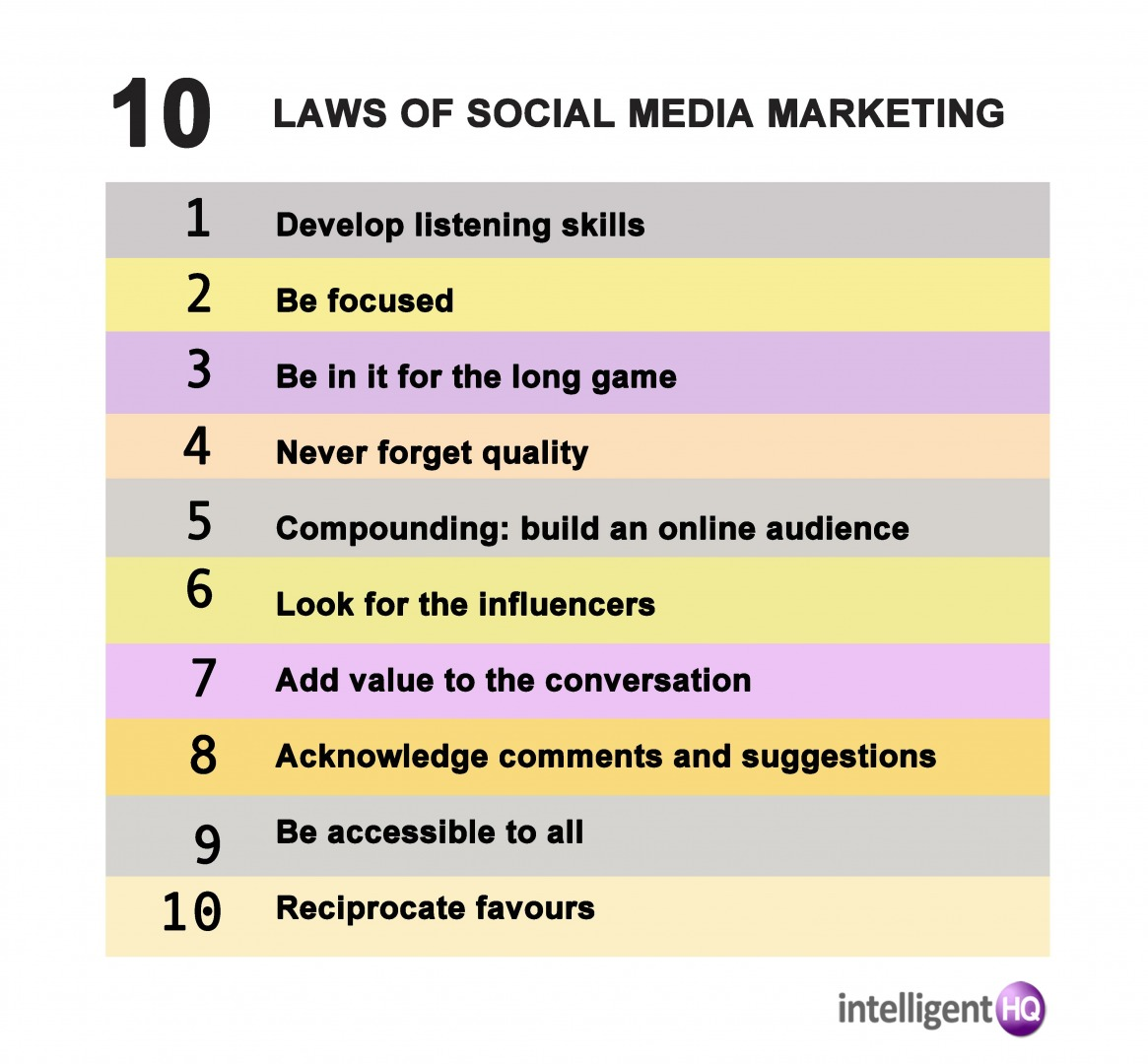 10 Laws of Social Media Marketing Infographic by Maria Fonseca