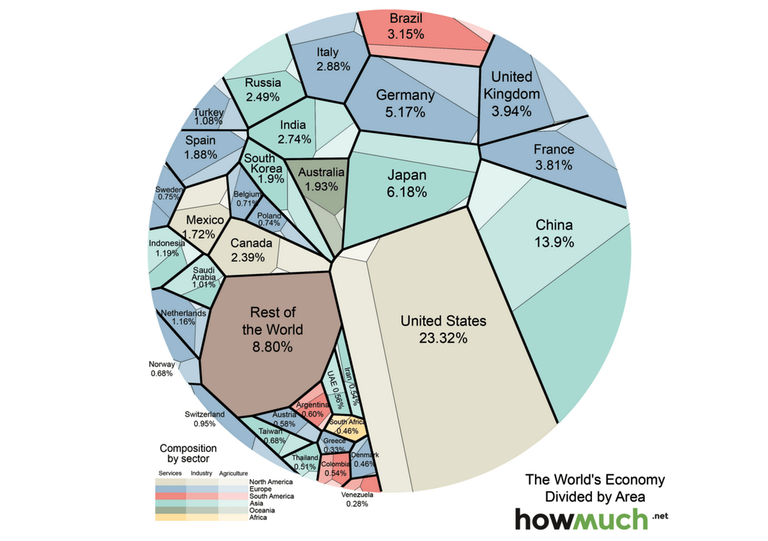 World's economy divided by area