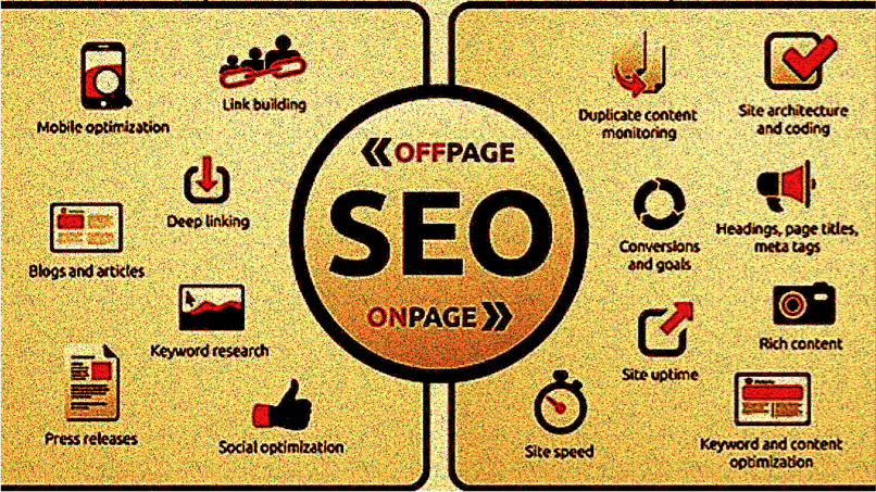 SEO on page and Off page