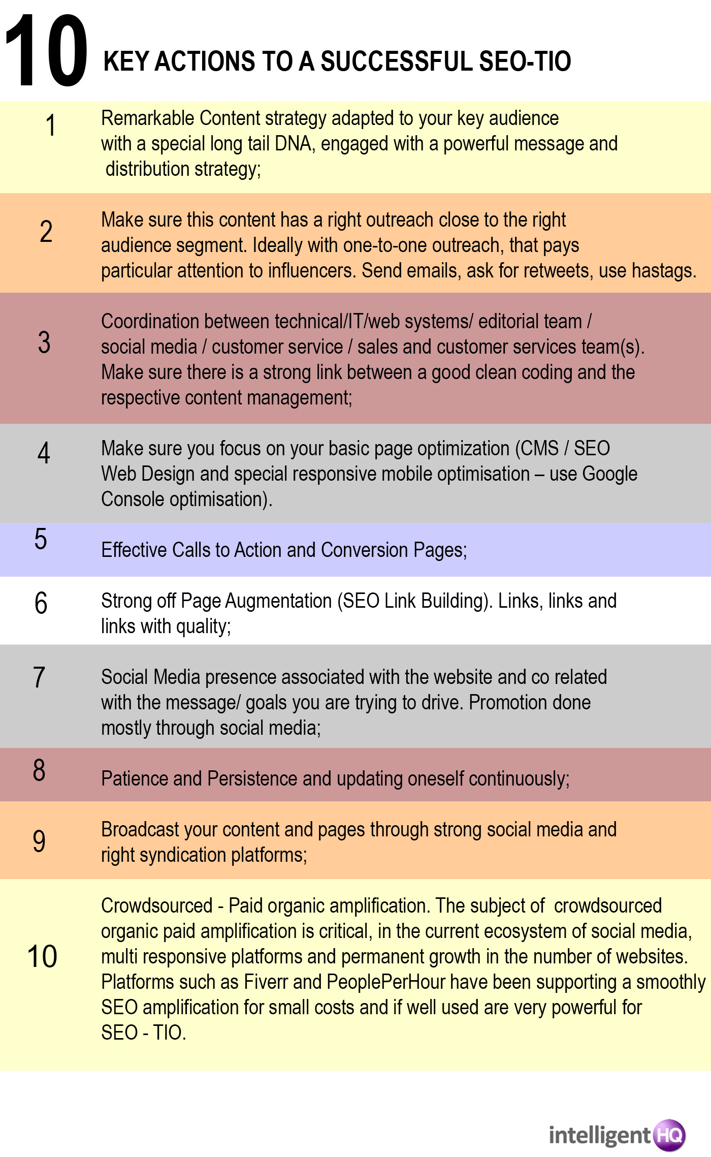 10 key actions to a successful SEO-TIO Infographic by Maria Lusitano