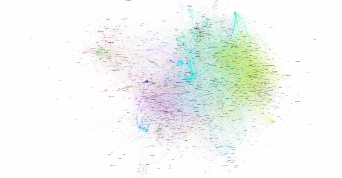 Blockchain Data visualisation data source RightRelevance Ztudium