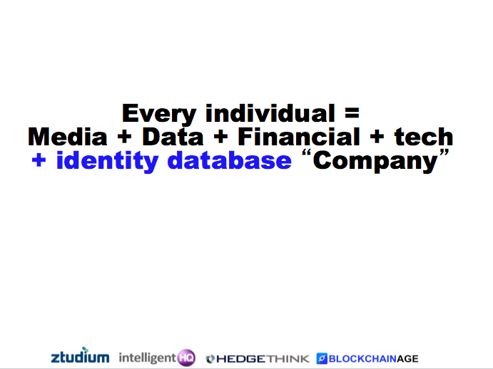 "Every individual = Media + Data + Financial + tech + identity database ""Company"", image by Dinis Guarda"