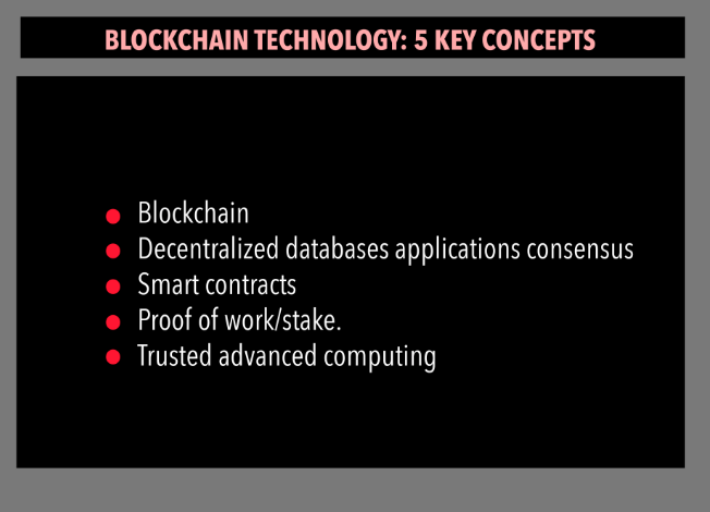 Blockchain: 5 Key Concepts, infographic by intelligenthq.com