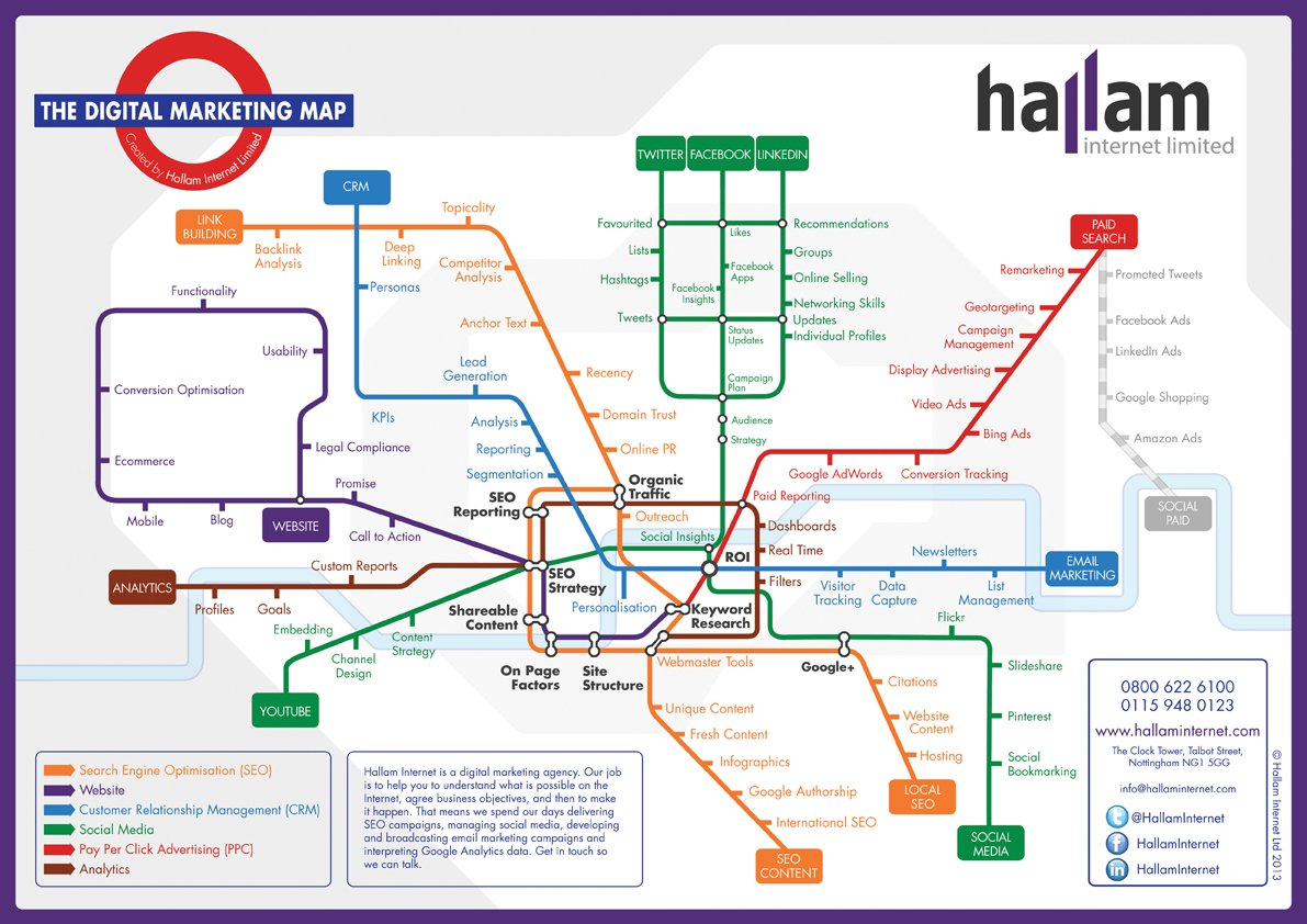 The Digital Marketing TUBE MAP by Hallam Infographic