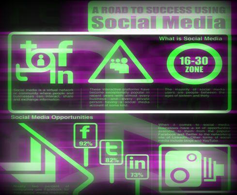 Social media a bust