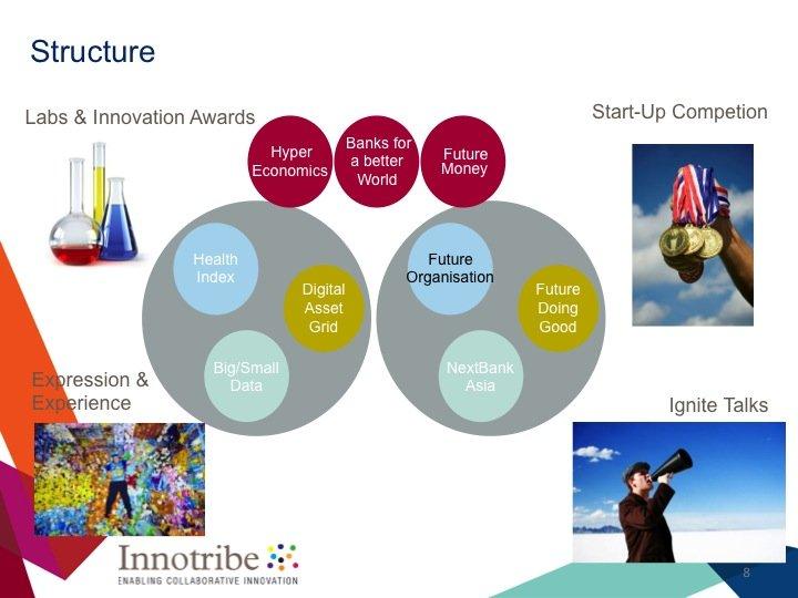 Innotribe Startup Disrupt