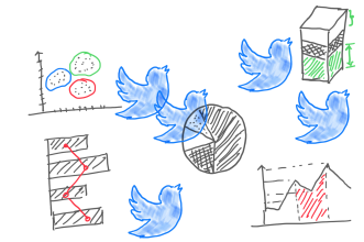 Strengthen your Twitter Profile to Grow your Follower Base