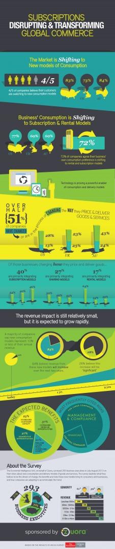 EIU Infographic-v4