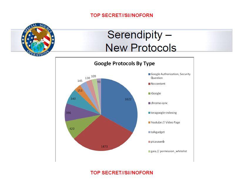 NSA_redacted
