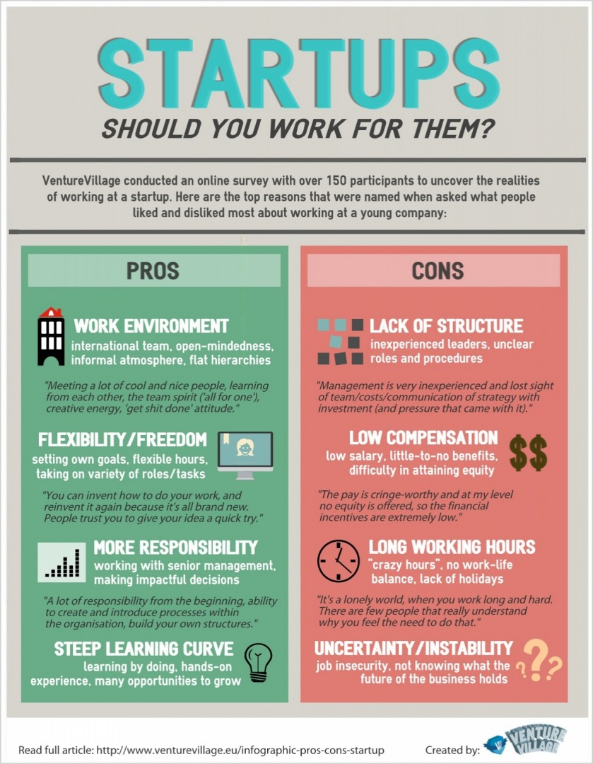 Pros-and-cons-of-working-at-a-startup