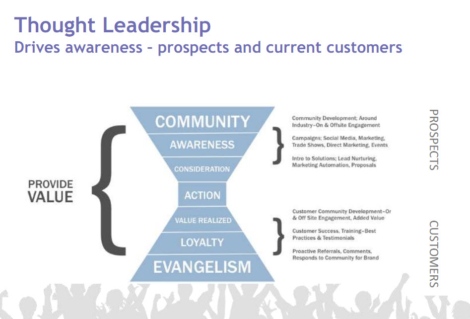 Thought-Leadership-