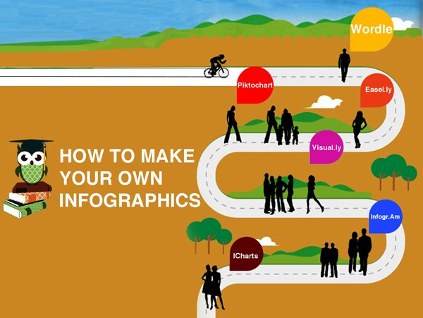 how to make your own infographics with the help of ten tools