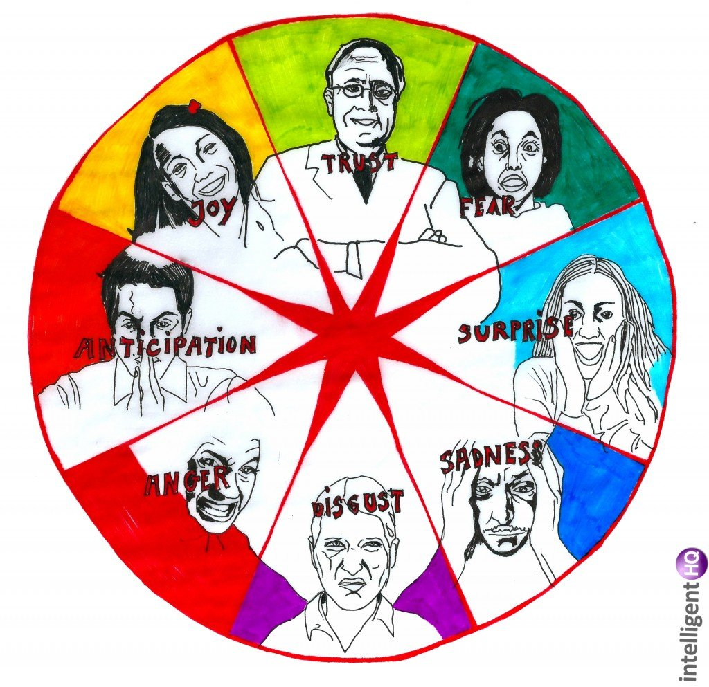 Wheel of Emotions, illustration - infographic by Maria Fonseca for IntelligentHQ