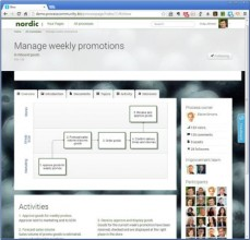 Example from Gluu's social BPM platform