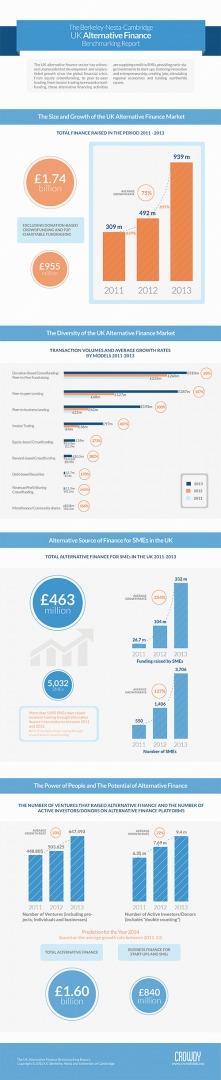alternative-finance-benchmark-report