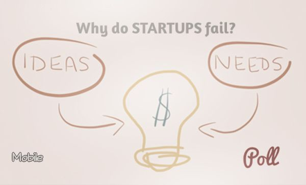 Why do startups Fail Poll Question