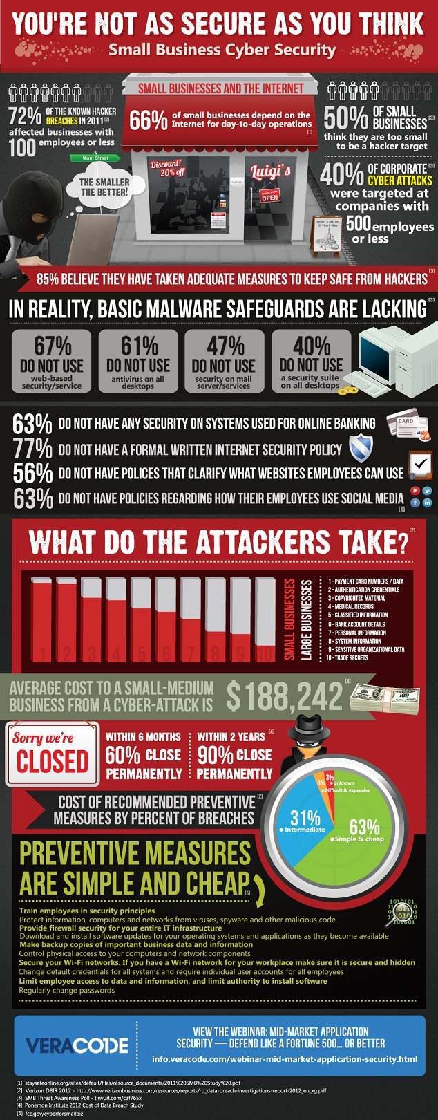 small-business-cyber-security