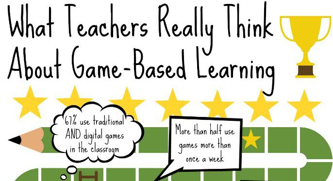 what-teachers-really-think-about-game-based-learning