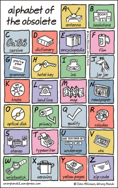 Alphabet of the Obsolete Infographic by Wrong Hands