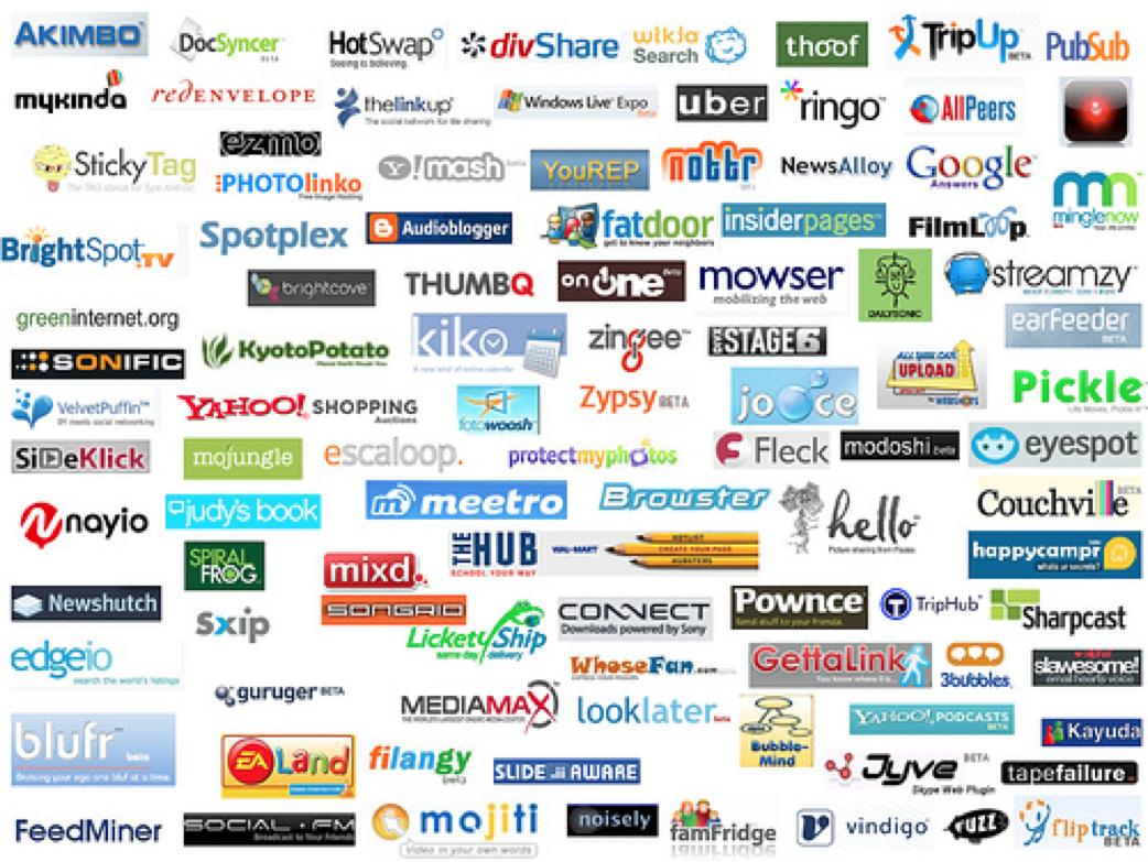 Entreprise Software List of companies