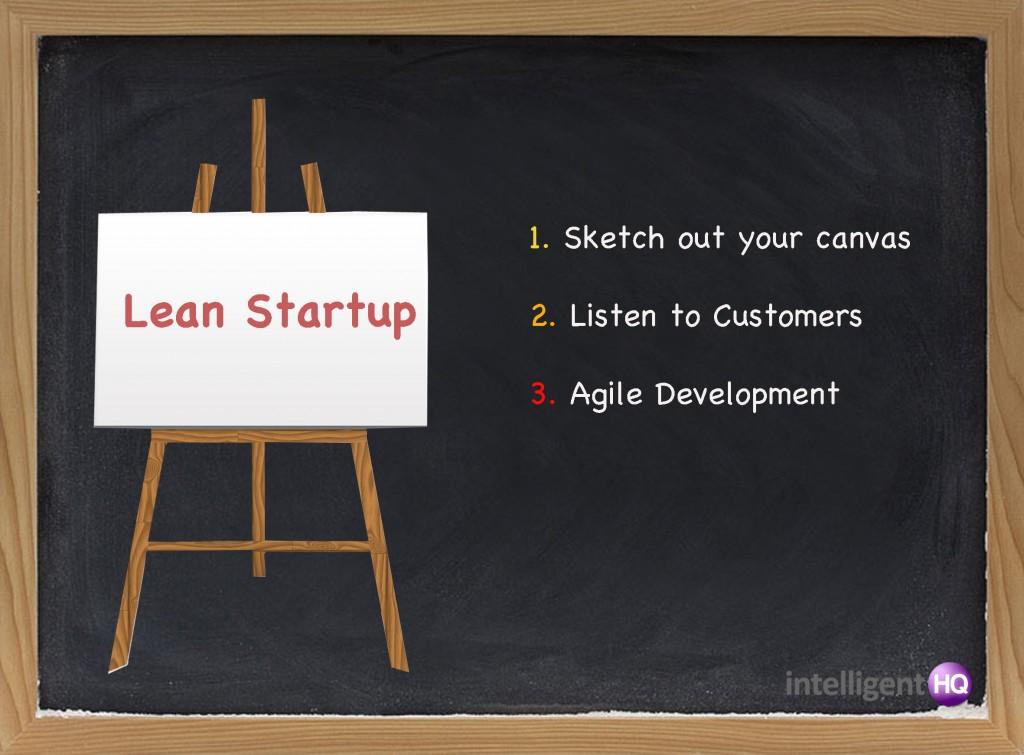 lean startup blackboard