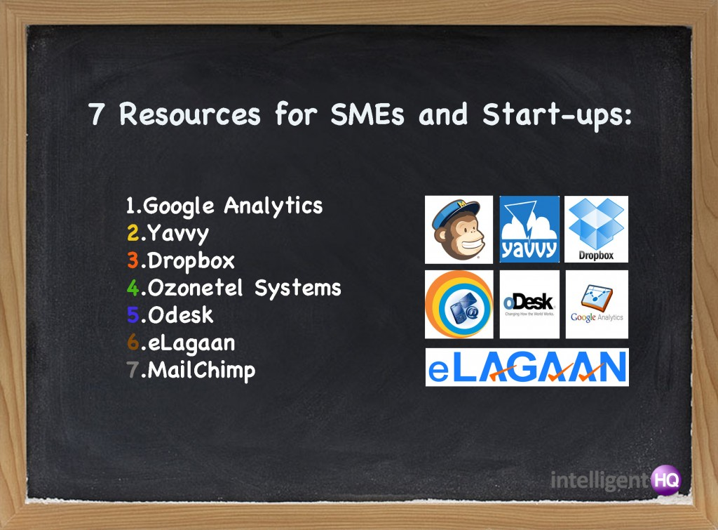 7 Resources for SMEs and Start-ups. Intelligenthq