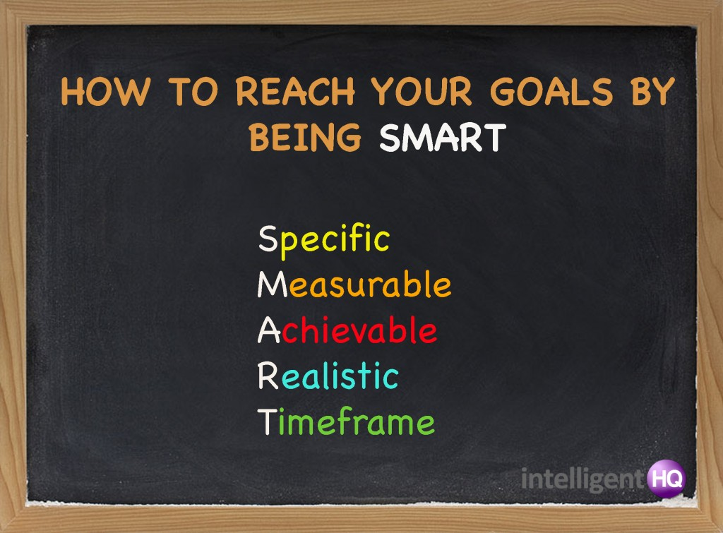 How to reach your goals by being smart.Intelligenthq