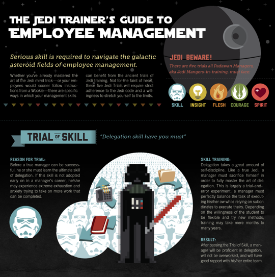 The Jedi trainer's guide to employee management infographic by mindflash.com