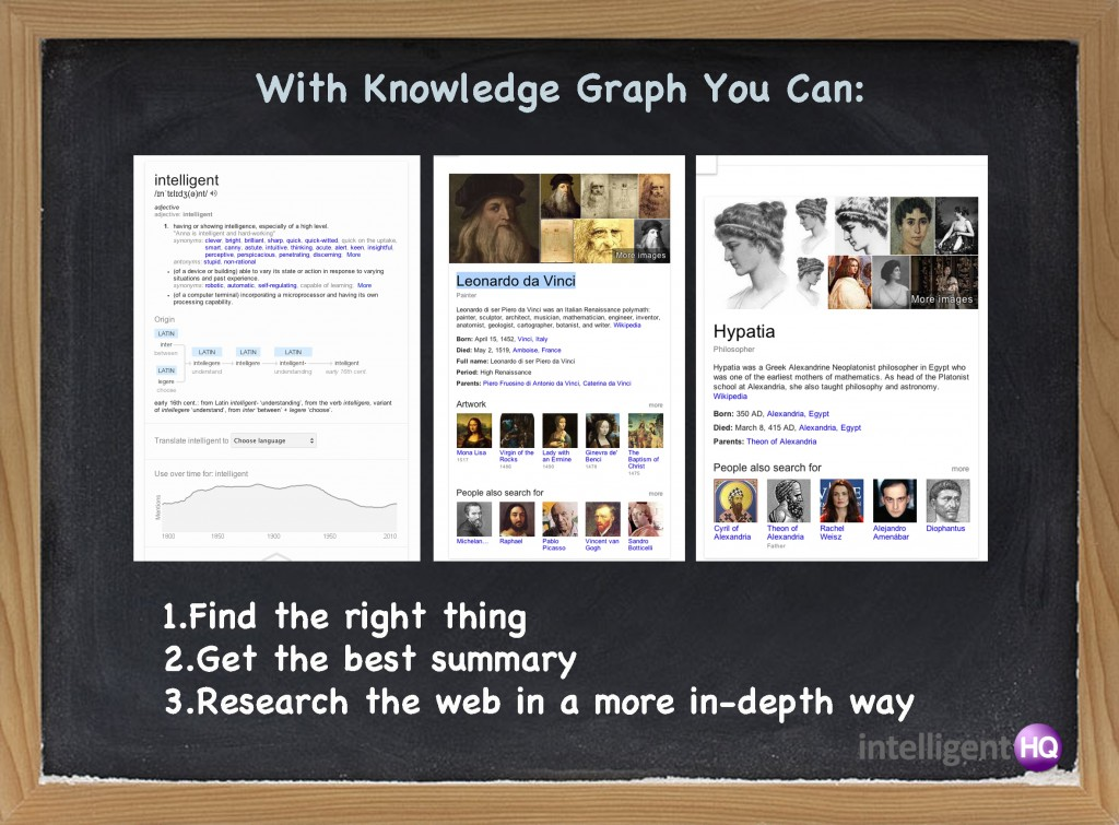 Examples of Knowledge Graphs. Intelligenthq