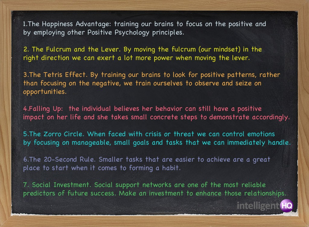 The seven principles of the happiness advantage. Intelligenthq