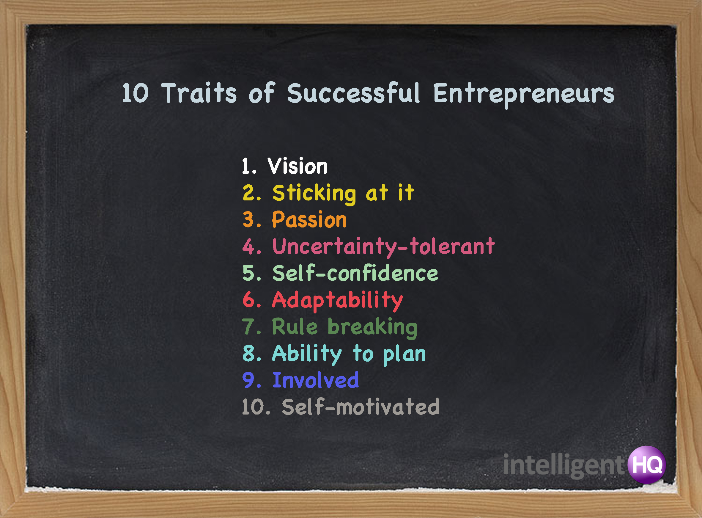 10 Traits of Successful Entrepreneurs. intelligenthq