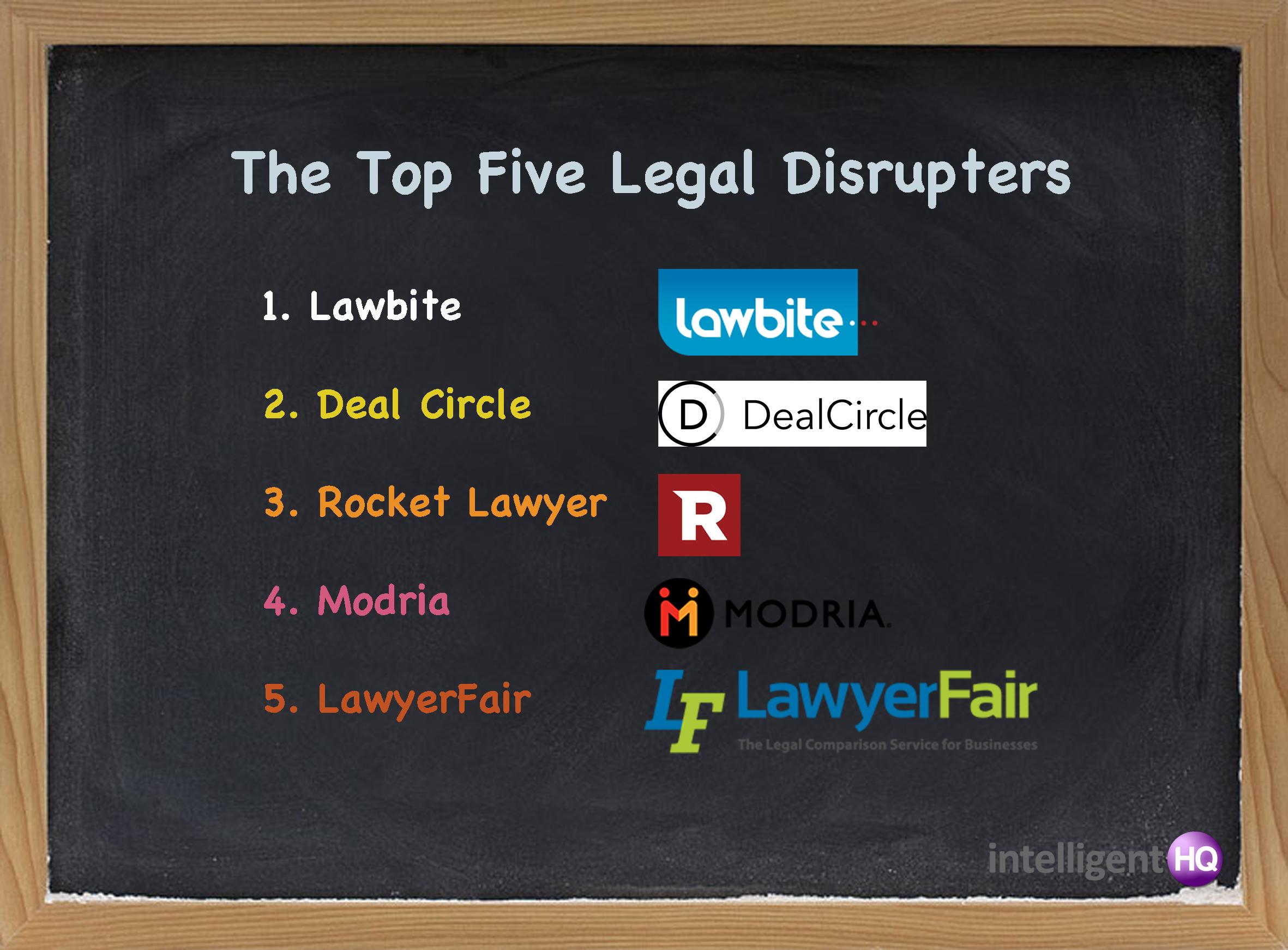 Top Five Legal Disrupters. Intelligenthq