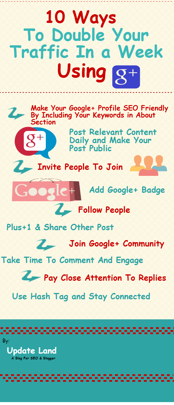 infographic double traffic