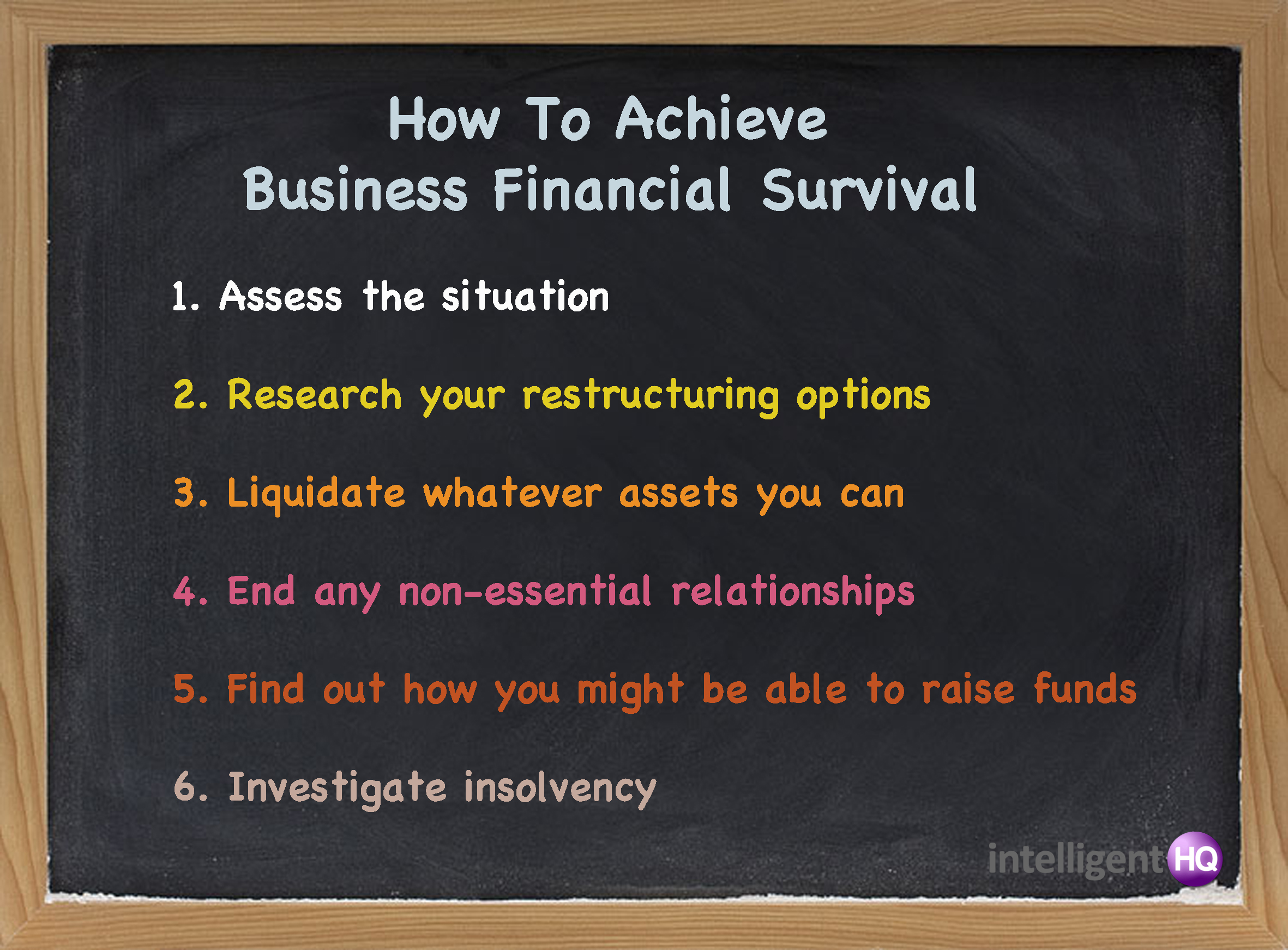 Six Business Survival Tips