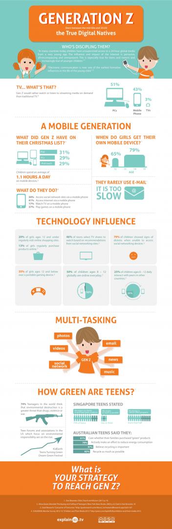 GenZ_Infographic_large_web