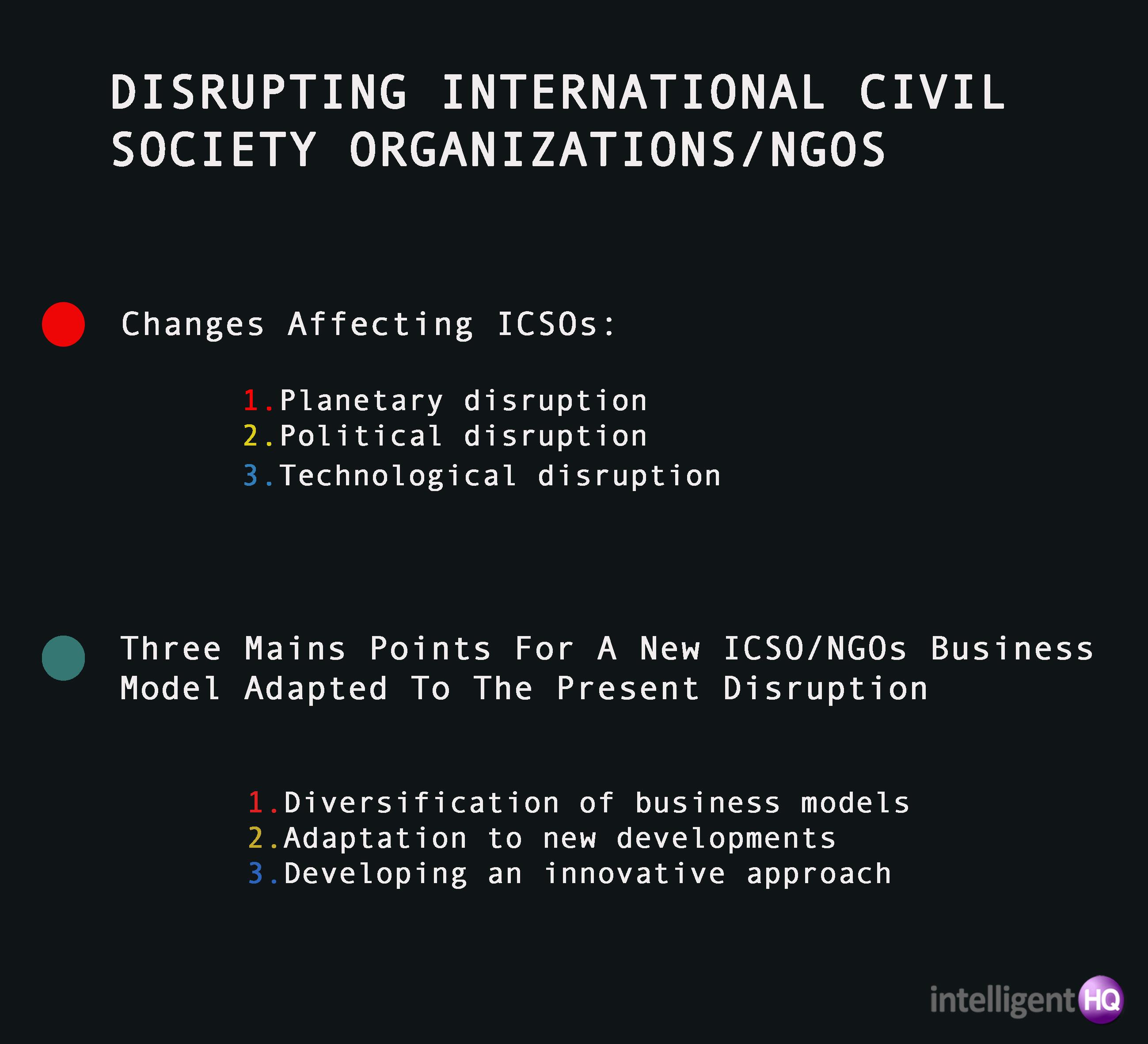 Disrupting ICSOs Intelligenthq