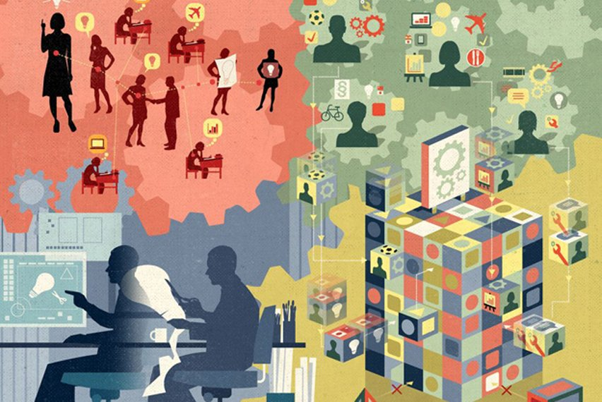 Image source: Future of Work PSFK