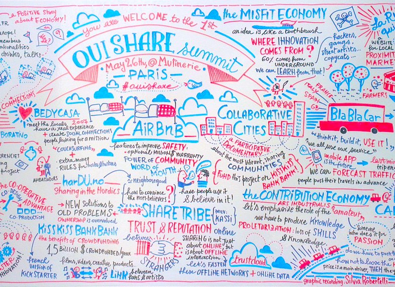 Panel done during the first OuiShare Summit
