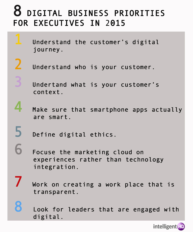 8 digital business priorities