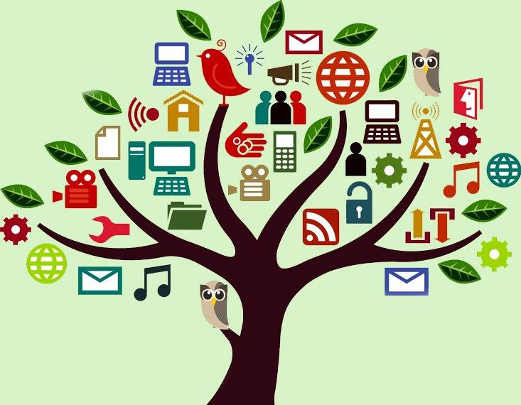 Intelligent Top 50 Social Media Tools Part 2