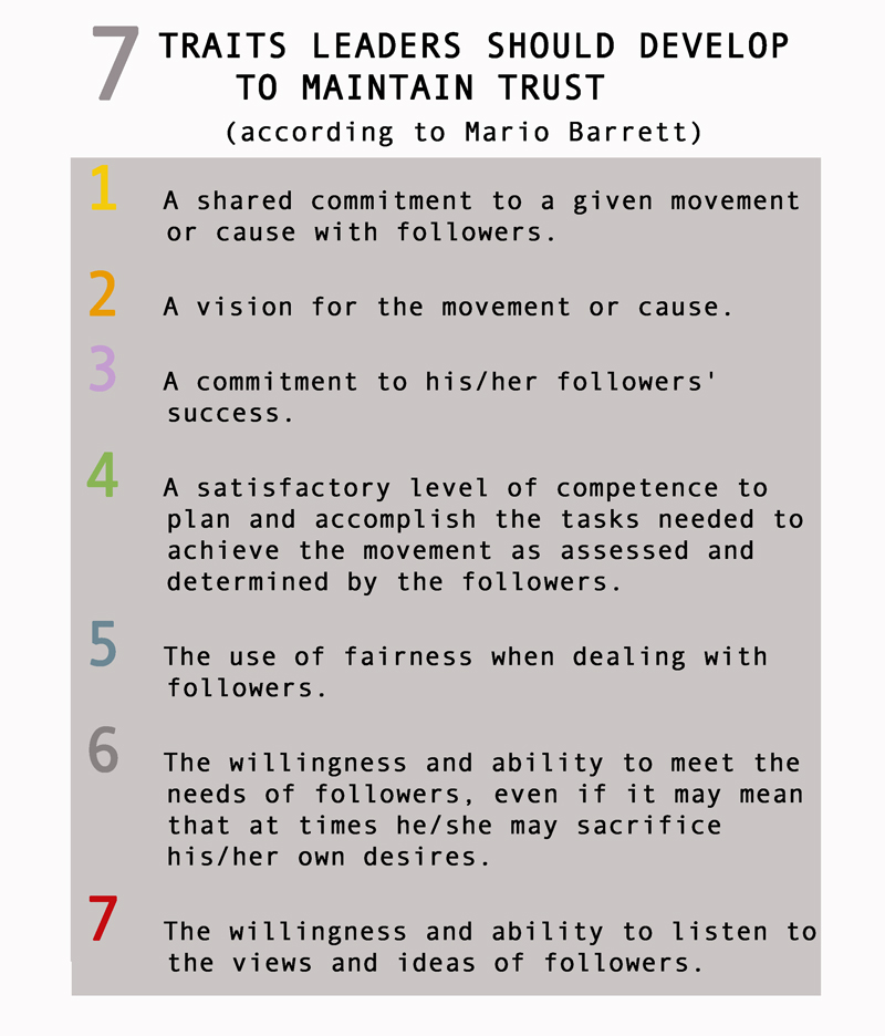 7 traits to maintain trust