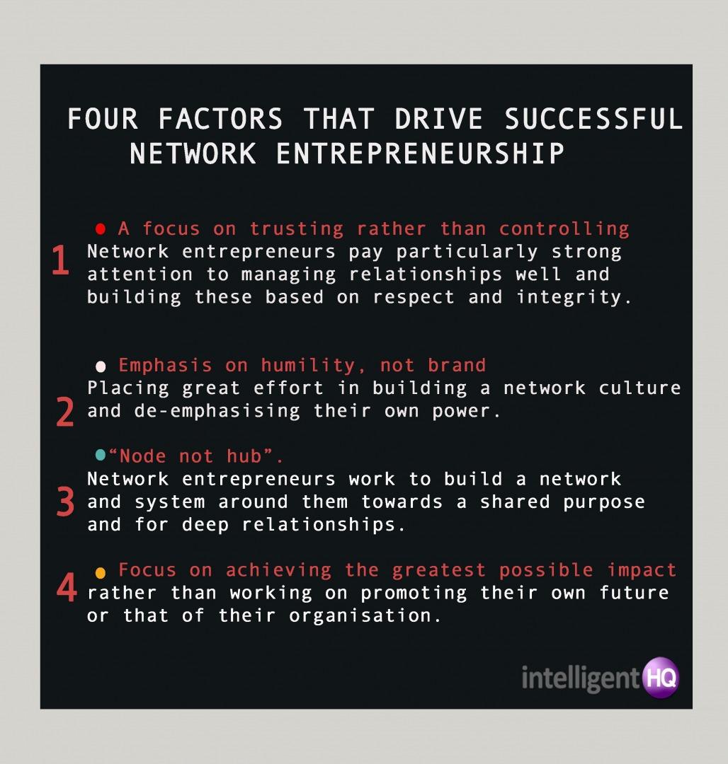 4 factors network entrepreneurship